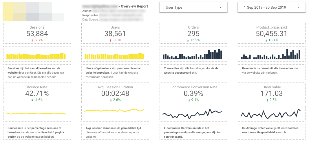 Een dashboard in Data Studio