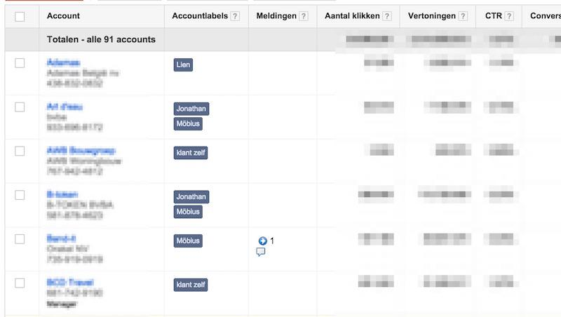 blog-4_tips_voor_efficient_beheren_van_adwords_accounts_via_mcc-mcc_Accountlabels