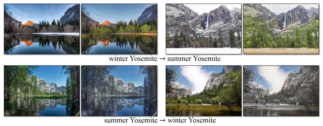 blog-A-casual-intro-to-Machine-Learning-yosemite