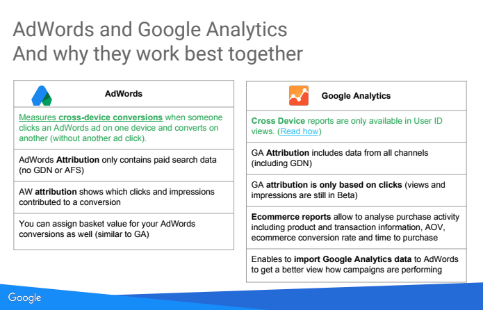 blog-AdWords_vs_Analytics_conversietracking_waarom_je_ze_best_combineert-adwords_vs_analytics
