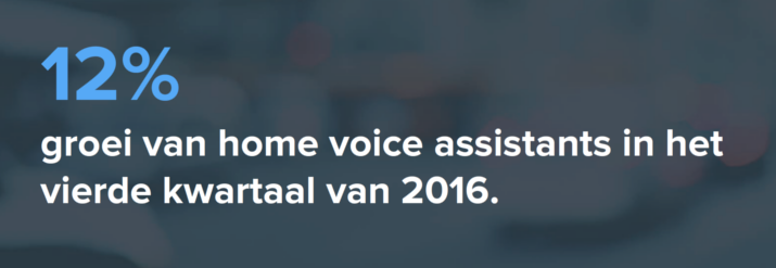blog-brand_building_in_het_digitale_tijdperk-home_voice_assistants