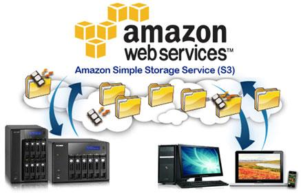 blog-expertise_in_amazon_aws_hosting-img