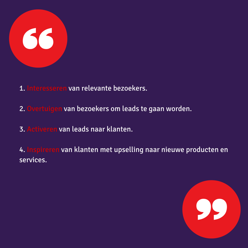 blog-hoe_werkt_inbound_marketing-stappen_inbound_marketing_strategie