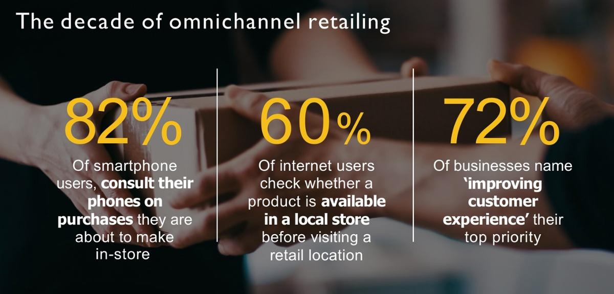 blog-trek_meer_klanten_aan_met_een_omnichannel_strategie-the_decade_of_omnichannel_retailing