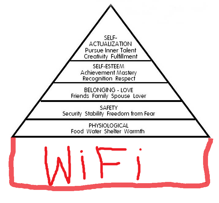 blog-verslag_event_the_state_of_digital-Maslow Wifi