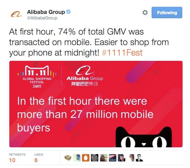 blog-wat_we_kunnen_leren_van_chinese_e_commerce-Alibaba_Group_on_Twitter___At_first_hour__74__of_total_GMV_was_transacted_on_mobile__Easier_to_shop_from_your_phone_at_midnight___1111Fest_https___t_co_F3RgHxk3yV_
