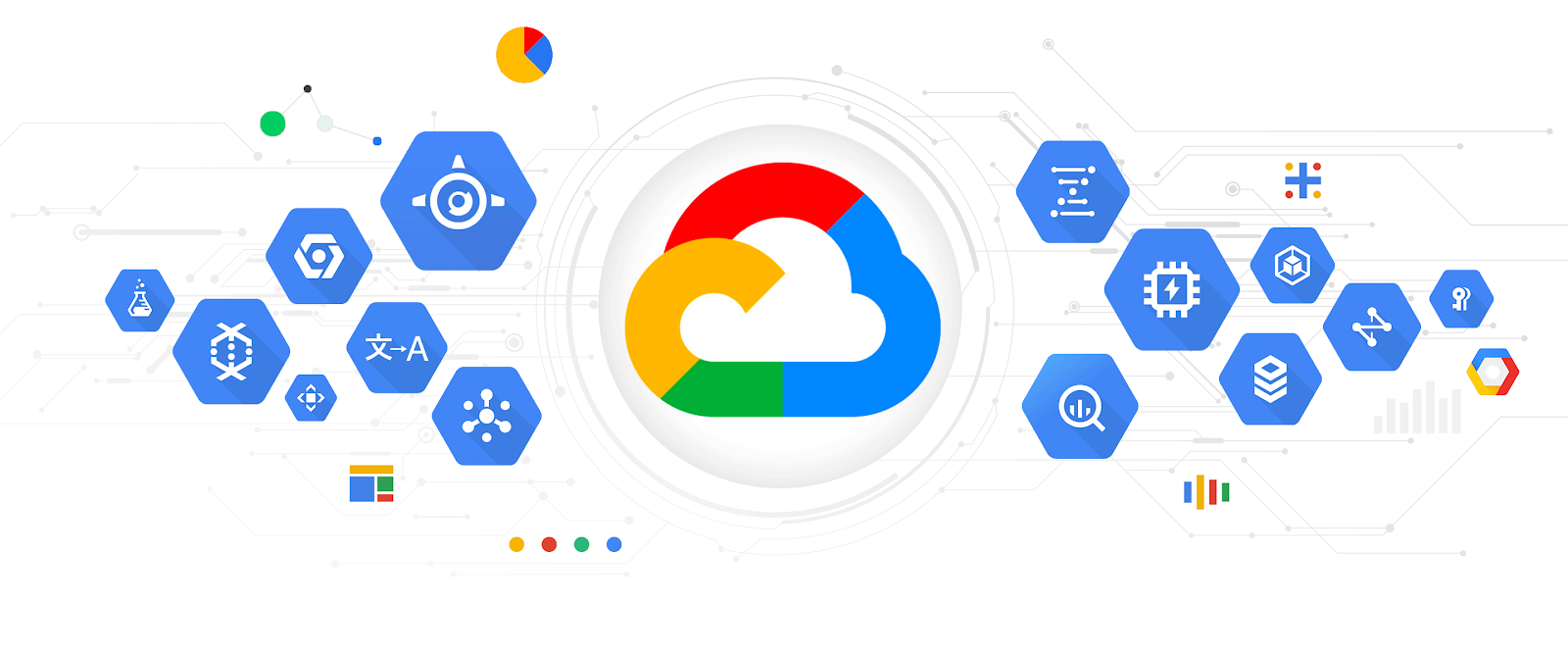 Google  Cloud tools
